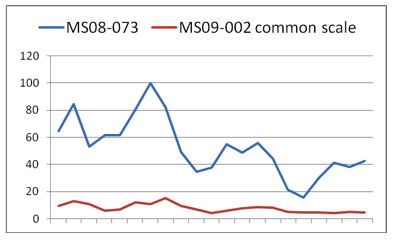 MS09_002_compared_common.png