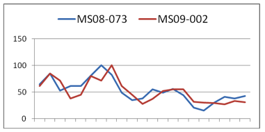 MS09_002_compared.png