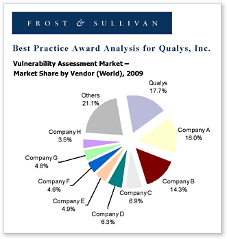 Qualys_Leadership_Award.png